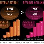 impots-bayrou-hollande